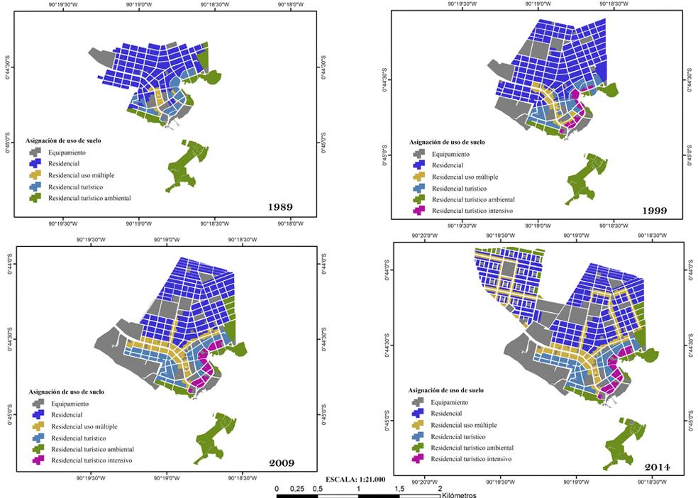 Figura 2. Percepción de cambio de uso de suelo copia