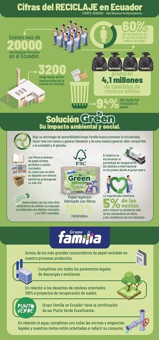 Familia green 2